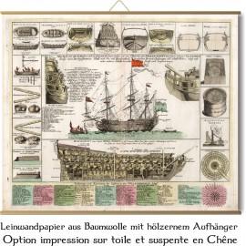 Plan und Ansichten eines königlichen Schiffese en 1831