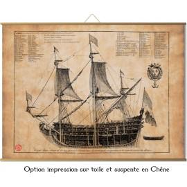 Schiff erster Klasse - Plan von 1685