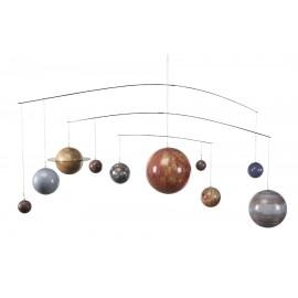Planetarium oder mobiles Sonnensystem
