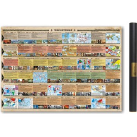 Grande carte de Paris en 1576